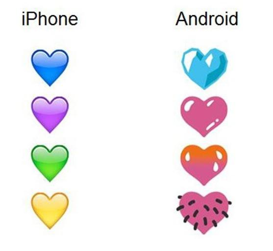 emoji hjärtan betydelse