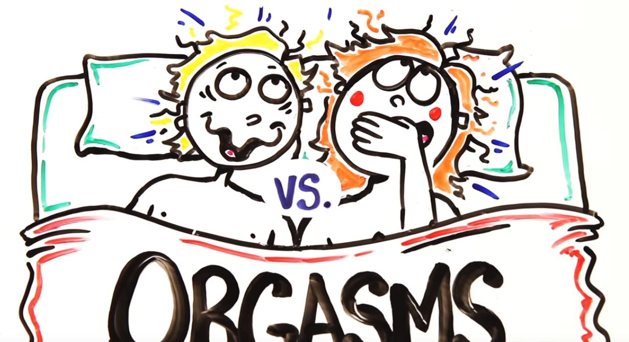manlig orgasm vs kvinnlig orgasm